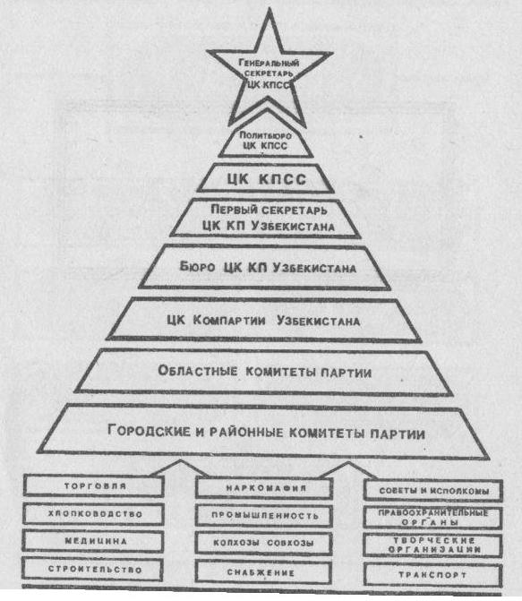 Преступления большевизма